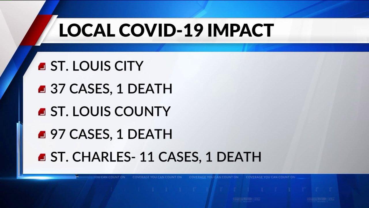 Coronavirus-Fälle und Todesfälle Sprung in Missouri und Illinois